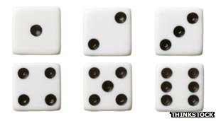 Dots on six die