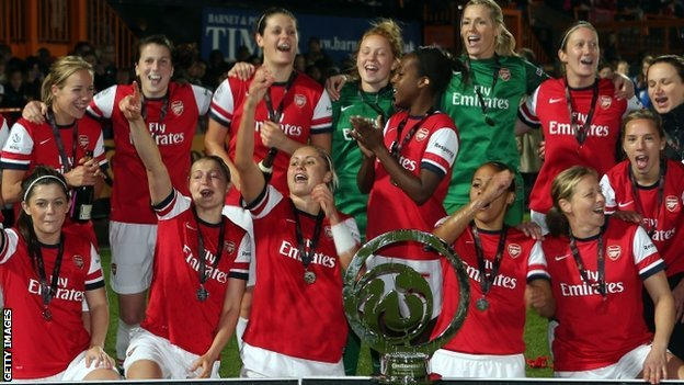 Arsenal Ladies celebrate