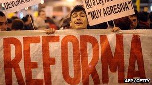 Spanish student protestors