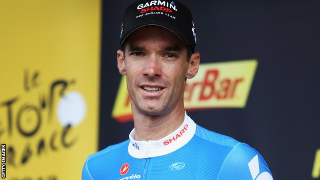 David Millar