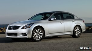 Nissan Infiniti G