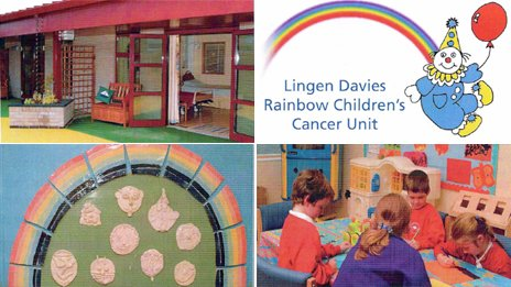 Images and logo of Children's Rainbow Cancer unit