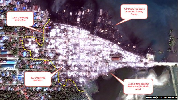 Satellite images of apparent burning