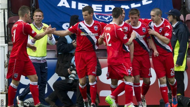 Ross County celebrate levelling at Hearts through Richard Brittain