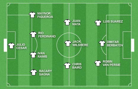 Crooks team of the week