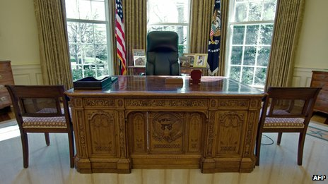 The Resolute Desk at the Oval Office