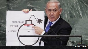 Benjamin Netanyahu shows a drawing illustrating Iran's alleged progress towards a nuclear-weapons capability during his speech to the UN General Assembly, 27 September