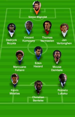 Belgium's Premier League XI