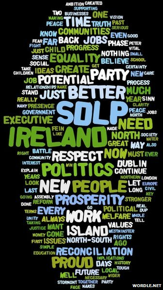 word cloud  of Alasdair McDonnell&#039;s speech
