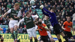 Hibernian v Dundee United