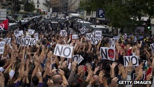 Protests in Madrid