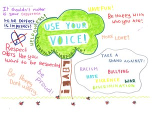 This pic even has a 'Use your voice tree' - we like it!