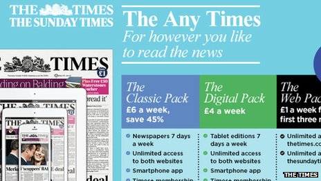 The Times paywall options