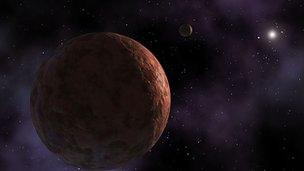 Kuiper belt dwarf planet