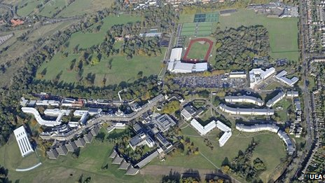 University of East Anglia aerial shot