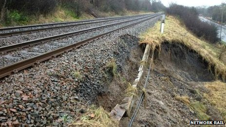 Landslip at Thornhill