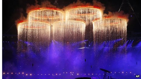 Olympic rings, Opening Ceremony