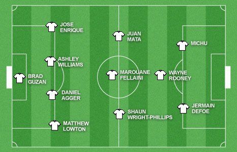 Garth Crooks' Team of the Week