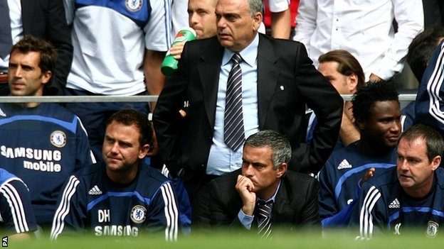 Avram Grant and Jose Mourinho