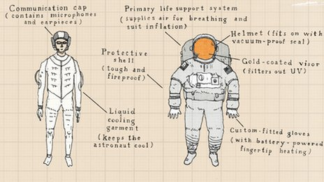 Space suit illustration