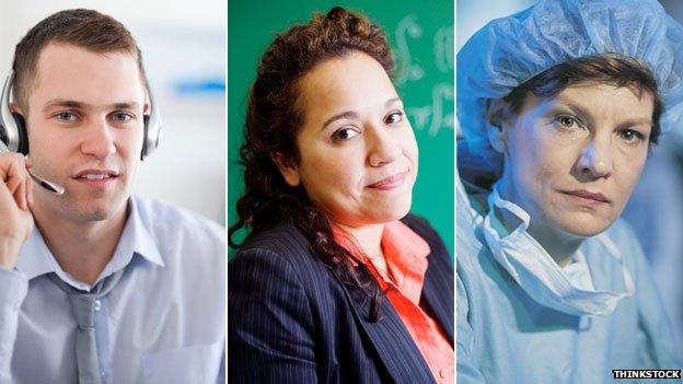 Call centre worker, teacher, surgeon