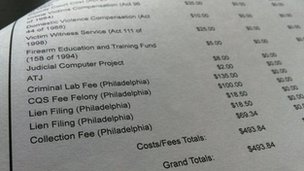 The breakdown of a Philadelphia court bill 