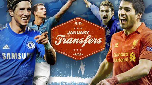 Fernando Torres, Edin Dzeko, Nikica Jelevic and Luis Suarez