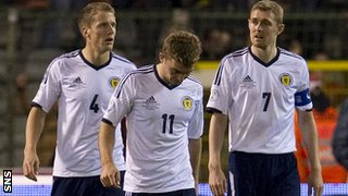 Scotland finish 2012 bottom of World Cup qualifying Group A