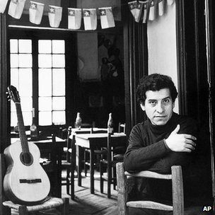 Victor Jara, archive photo