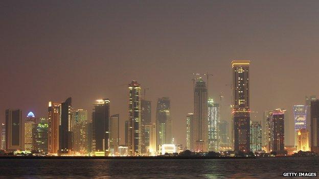 Doha sky line