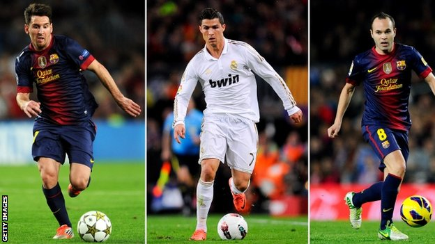 Lionel Messi, Cristiano Ronaldo and Andres Iniesta