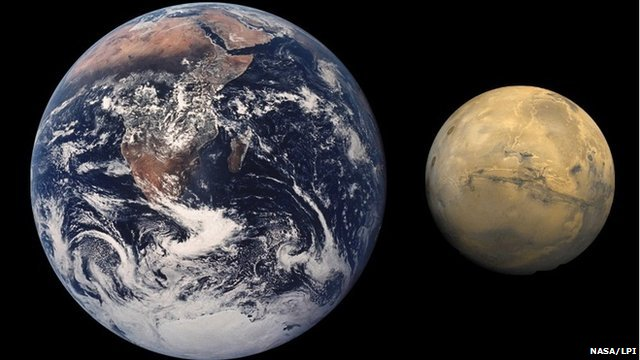 Earth and Mars side by side