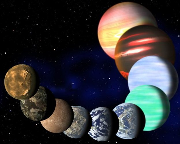 Earth Size Planets