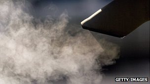 Gases coming out of a car exhaust