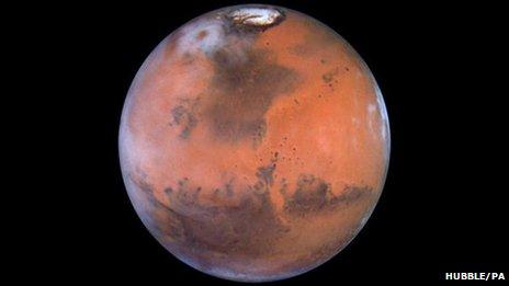 Worldwide Innovations: Mars: 'Strongest evidence' planet ...
