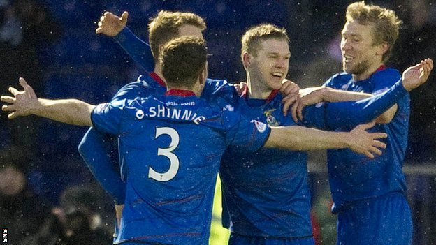 Inverness players