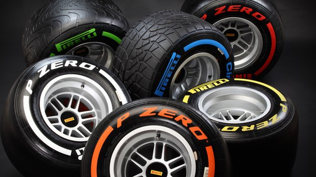 The 2013 range of Pirelli tyres