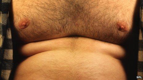 Man boobs