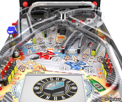 Heighway&#039;s Pinball machine