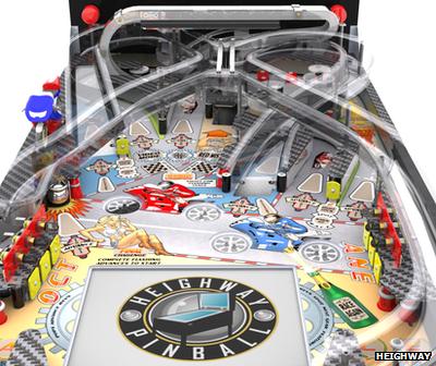 Heighway's Pinball machine