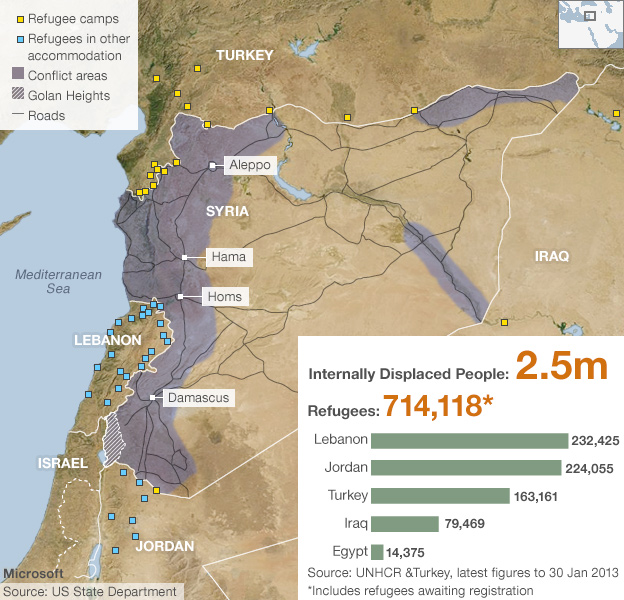 Number of Syrian refugees and IDPs (23 January 2013)