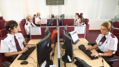 West Midlands Police 999 call centre