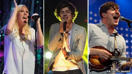 Ellie Goulding, One Direction's Harry Styles and Marcus Mumford