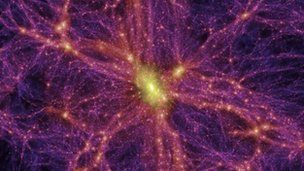 dark matter superstructure