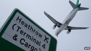 Heathrow road sign