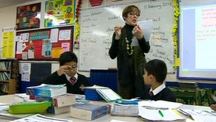 Class at Little Ilford School, London
