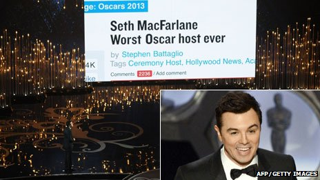 Seth MacFarlane hosting this year&#039;s Oscars