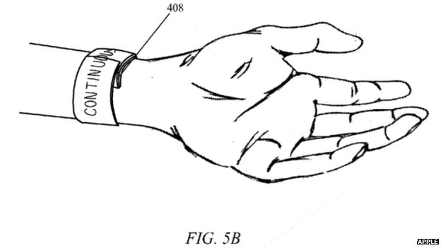 Apple's patent for a watch