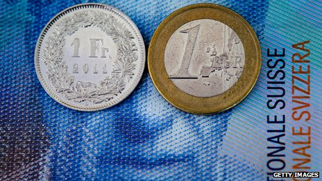 Swiss franc coin and euro coin on a Swiss franc note
