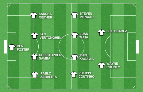 Garth Crook's team of week
